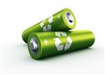 深度研究动力电池产业变革/市场现状/未来趋势