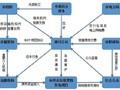 湖南永州生活垃圾焚烧发电PPP项目案例分析