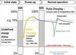 电源管理解决方案实例讲解:混合电容器的恒压(CV)脉冲充电