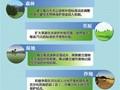 河北省《关于健全生态保护补偿机制的实施意见》:生态补偿覆盖七大领域