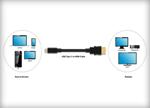 无需转换器 USB-C接口可直接输出HDMI音视频