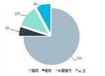 【剖析】政策到市场 充电设施产业链深度研究
