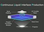 几大超级3D打印技术发展大揭秘
