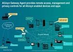 五大无线技术标准的发展情况:该如何取长补短?