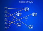 Massive MIMO等商用技术能否实现5G愿景?