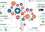 全球92家医疗领域人工智能创业公司一览
