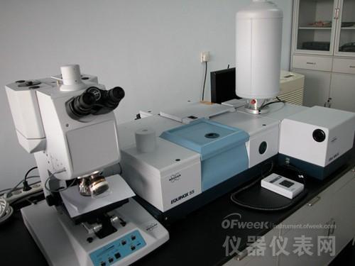 2016年光谱技术新应用全解析