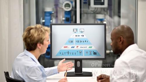 八大世界工业巨头加入E+H合作伙伴计划