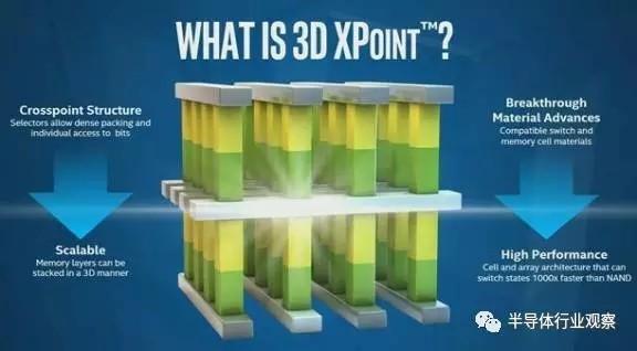 被三星/SK海力士夹击 3D Xpoint成为美光的唯一希望