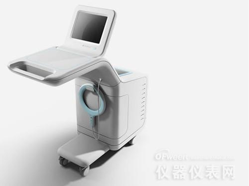 2017年医疗仪器设备及器械行业前景展望
