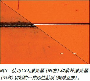 紫外激光器在制造电路板中的应用