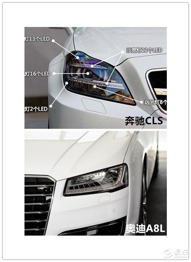 汽车LED大灯发展现状及未来趋势分析高清图片