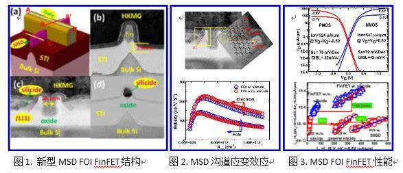 中国微电子所新型FinFET工艺突破意义何在?