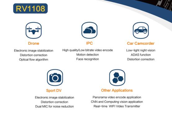 CES2017瑞芯微3D-VR摄录方案曝光 引领VR+布局