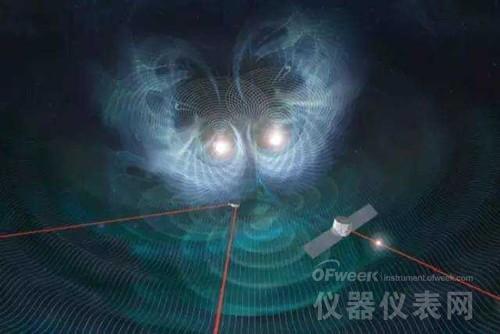 十年磨一剑:中国原初引力波探测正式启动