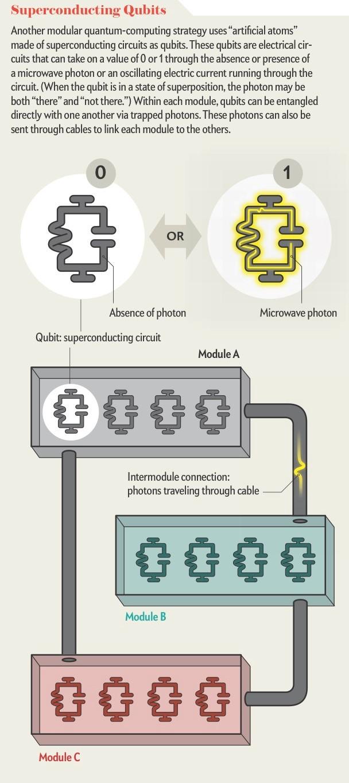 徐令予:2017年,量子计算机正在向我们走来