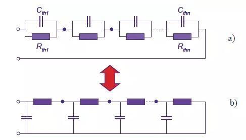 数学五年级下册第二单元结构图