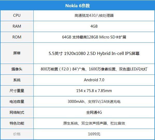 Nokia 6现场评测:骁龙430八核处理器/指纹识别/原生系统 值不值1699这个价?