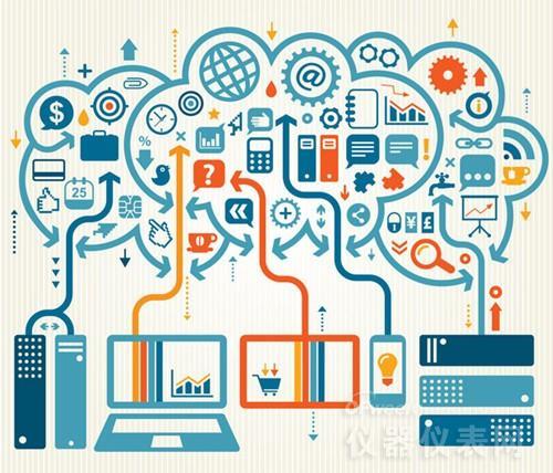 物联网发展促进多方技术集成 研华加入LoRa联盟