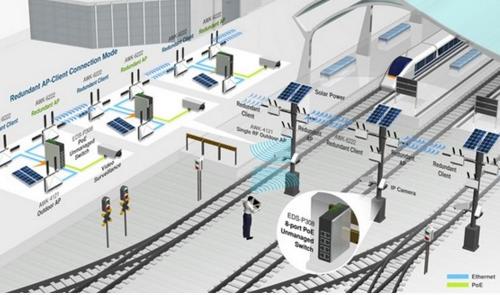 开启工业物联网项目不可不知的8大要点