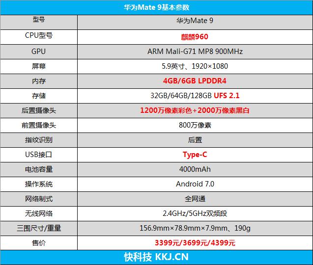 """华为Mate 9(高配版)评测:6G+128G!极致体验 """"旗舰""""实至名归?"""