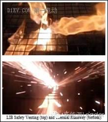 有Video有真相,烈焰灼烧下的18650锂电池是什么样?