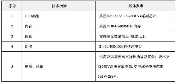 中国电信启动2017年IT设备集采:23000台PC服务器