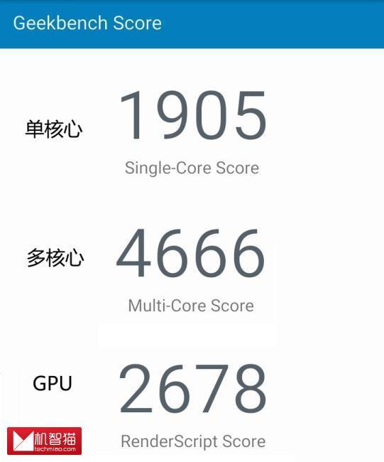 魅族Pro 6 Plus标配版/顶配版对比评测:一颗Exynos 8890 两种选择