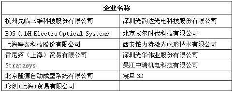 OFweek 2016中国3D打印行业评选入围名单揭晓