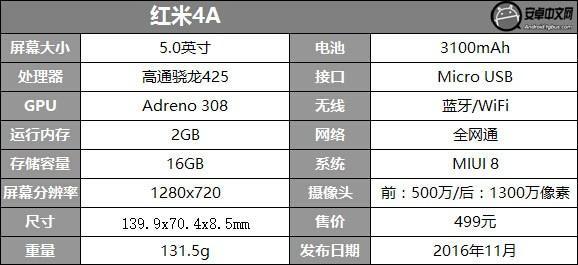 红米4A评测:实惠又实用的百元神器