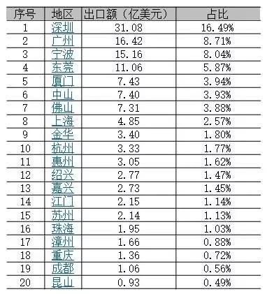 2016年中国LED行业发展特点解读