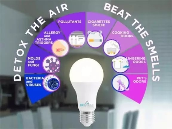 空气净化!预防过敏!除味消毒!这款LED灯胆具有多功能