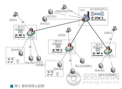 校园报警联网系统与视频监控解决方案