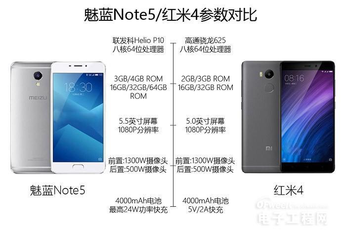 红米4和魅蓝Note5对比评测:路线不同 能力相当