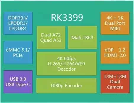 ARM进入服务器市场 替代x86架构成主流可能性有多大?
