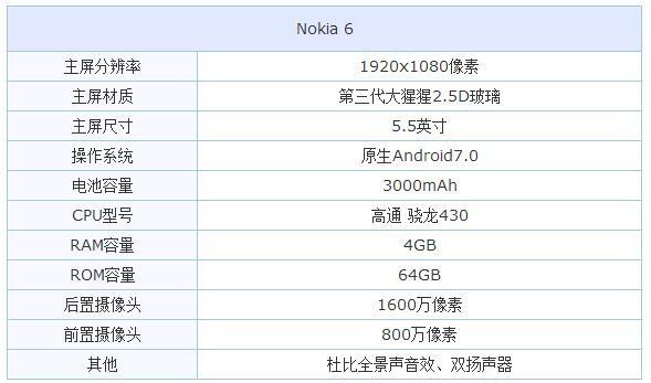 Nokia 6真机评测:看看到底贵在哪里?