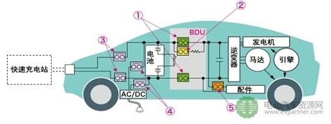 浅谈直流接触器在电动汽车、充电桩中的应用