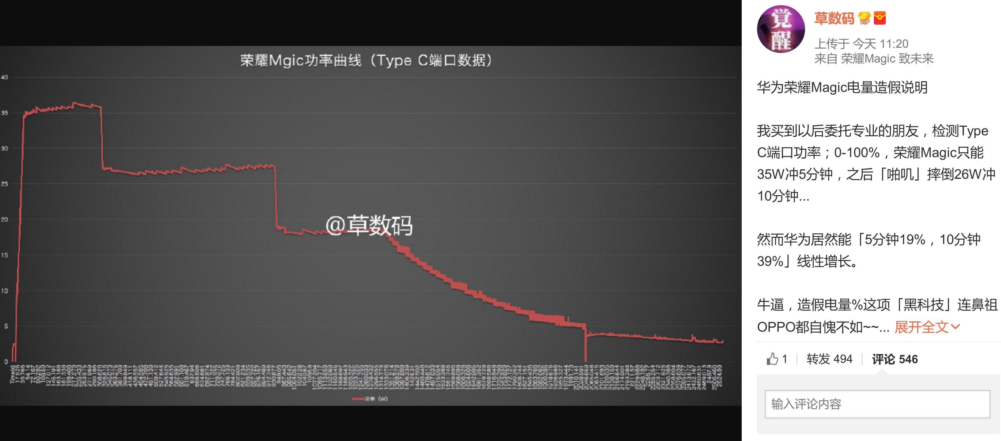 华为荣耀Magic 35W快充被爆与官方宣传不符