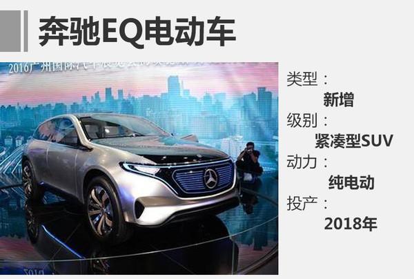 奔驰首款纯电动车2018年投产 基于EQ打造