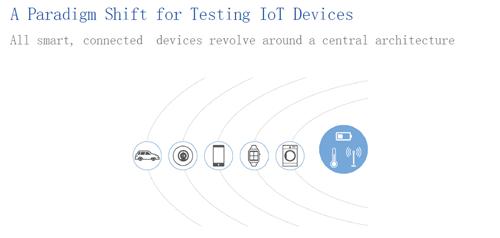 影响到5G产业和测试的4大因素分析
