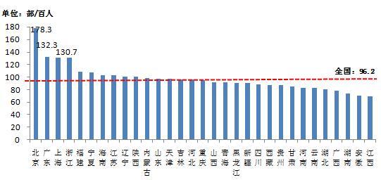 工信部:2016年电信业务收入同比增长5.6%