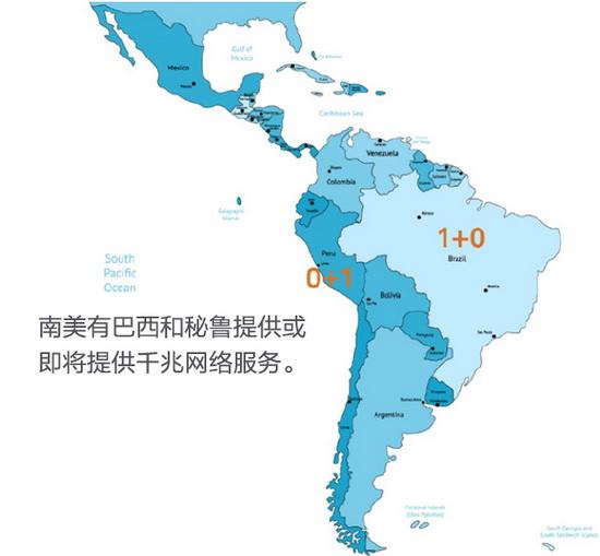 全球千兆网络市场盘点