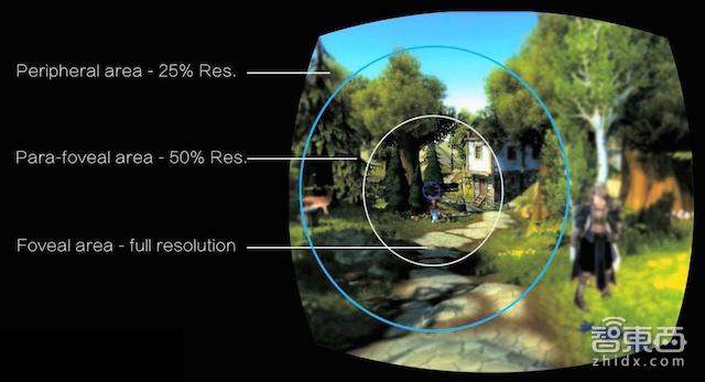 """全球VR眼控企业地图 """"下一个风口""""不是白叫的"""