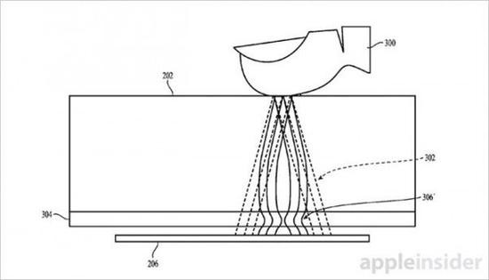 为迎接OLED:iPhone 8 3D触控功能大革新