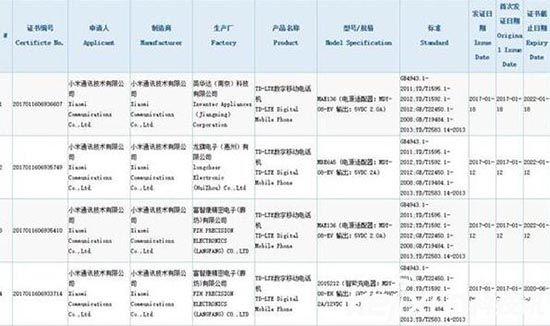 小米有五款新机获得认证 小米Meri及小米5C在列