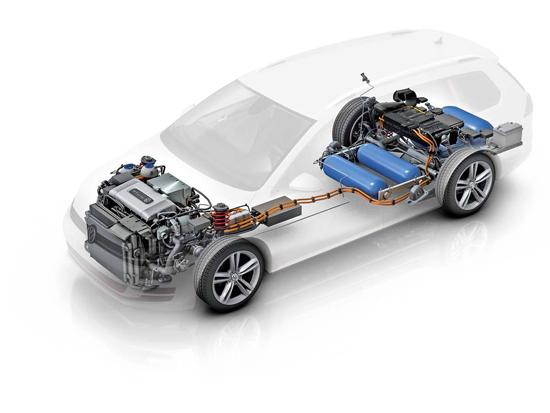 氢燃料电池产业化起点初现?