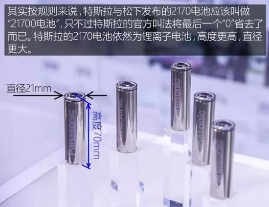 2170电池能不能让特斯拉续航更持久?