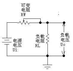 线性稳压电源工作原理详解