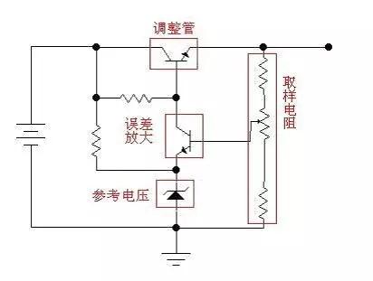 输出电压为5v);lm317(可调正电压型),lm337(可调负电压型);1117(低压