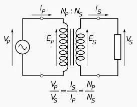 如何选用合适的变压器
